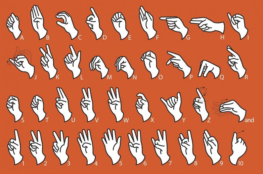 Sign Languages Around the World | CultureReady