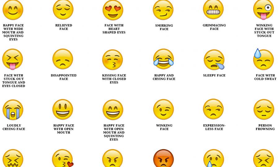 The meaning of emoticons in texting